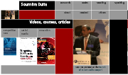 Soumitra Dutta website