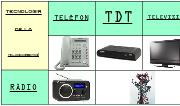 La Tecnologia de les Telecomunicacions
